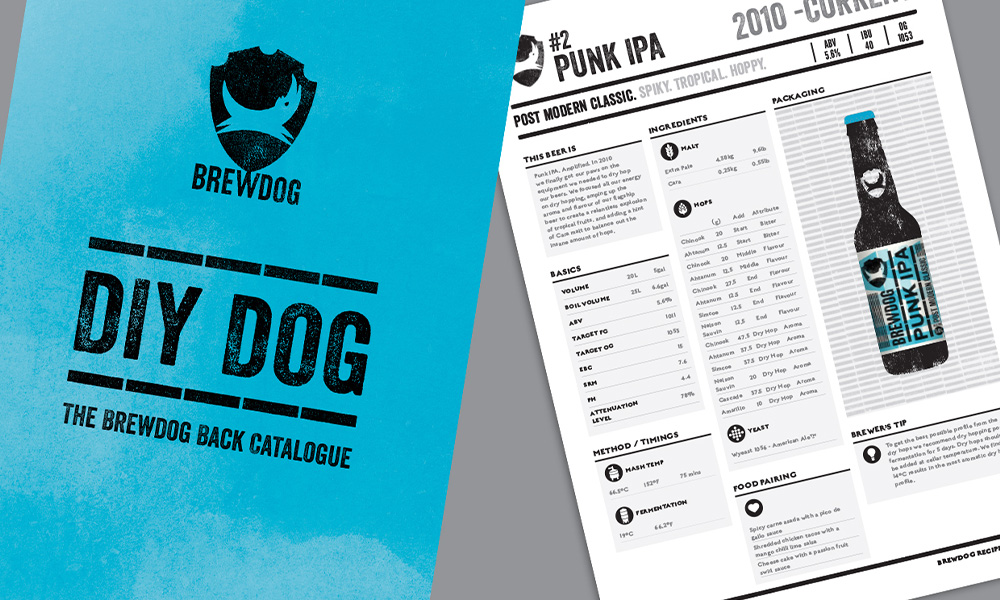 Brewdog Recepten